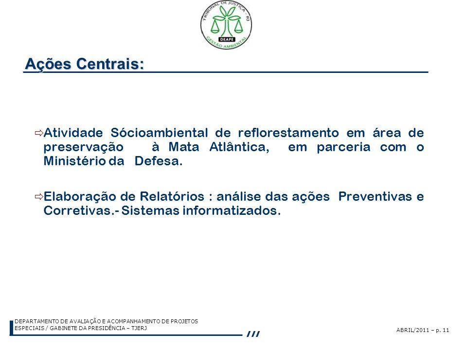 Ações Centrais: