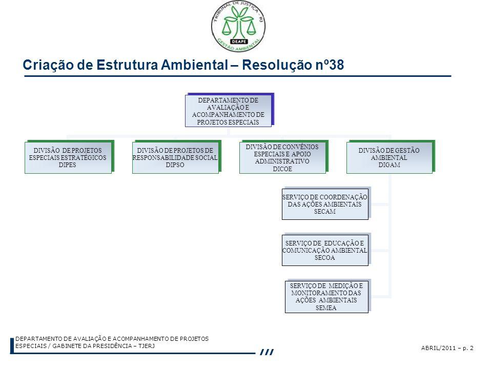 Criação de Estrutura Ambiental – Resolução nº38