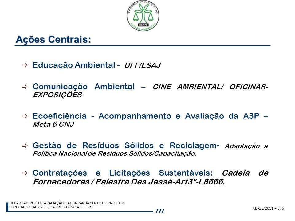 Ações Centrais: Educação Ambiental - UFF/ESAJ