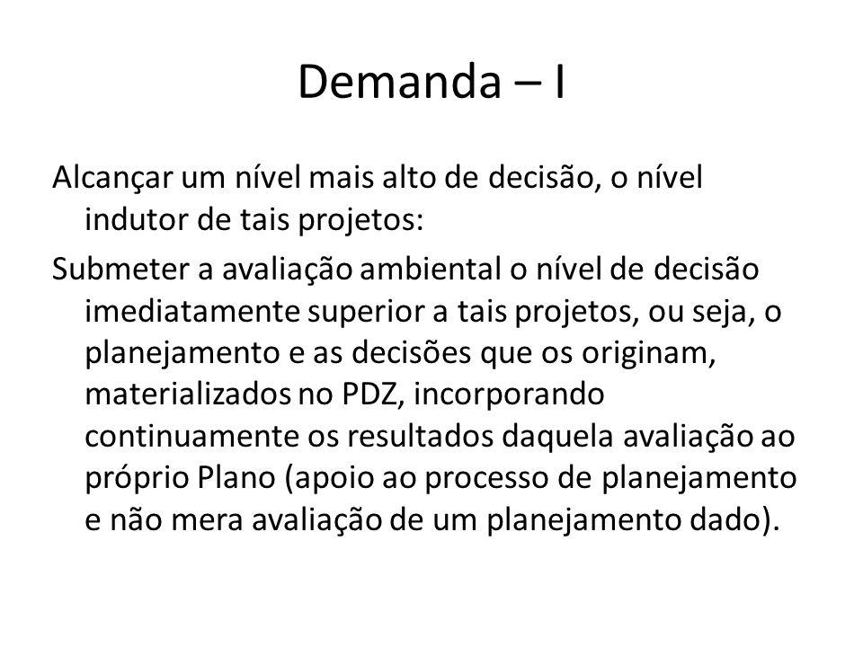 Demanda – I