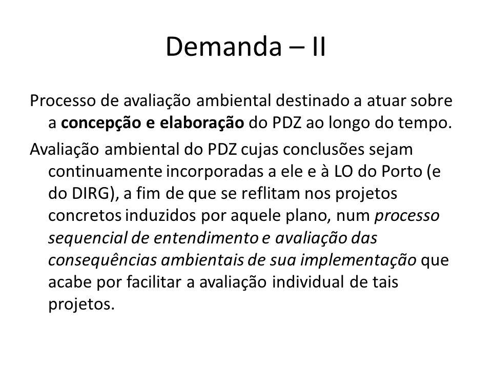 Demanda – II