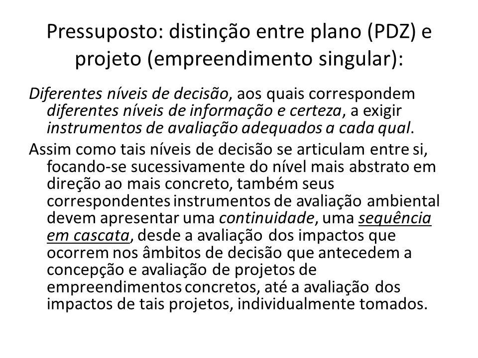 Pressuposto: distinção entre plano (PDZ) e projeto (empreendimento singular):