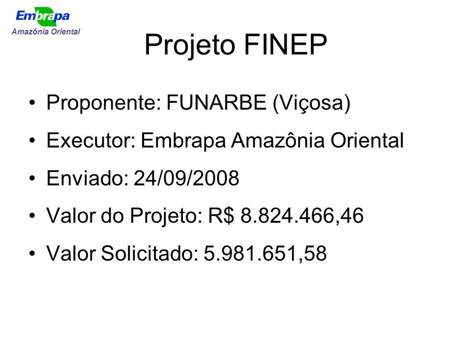 Projeto FINEP Proponente: FUNARBE (Viçosa)