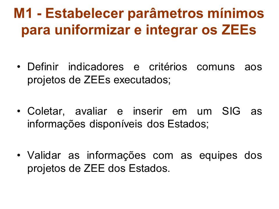 M1 - Estabelecer parâmetros mínimos para uniformizar e integrar os ZEEs