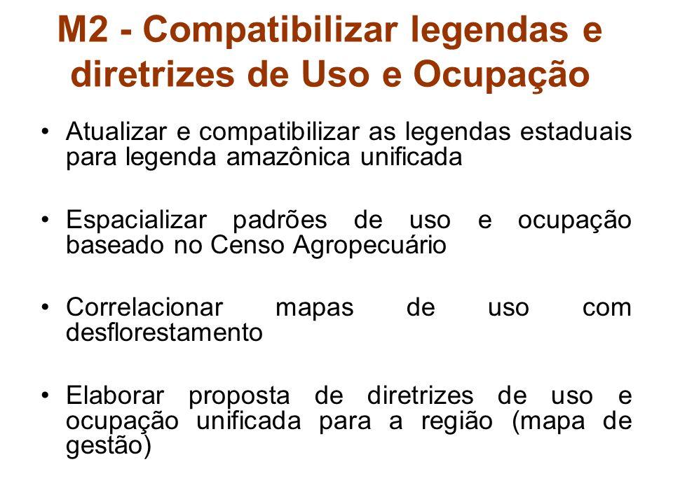 M2 - Compatibilizar legendas e diretrizes de Uso e Ocupação
