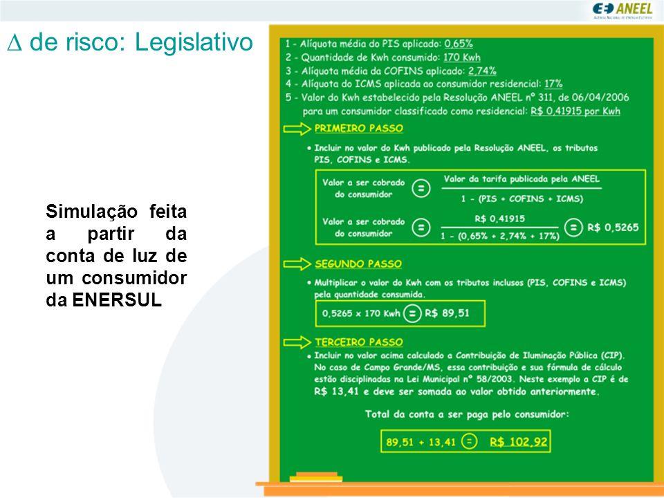  de risco: Legislativo