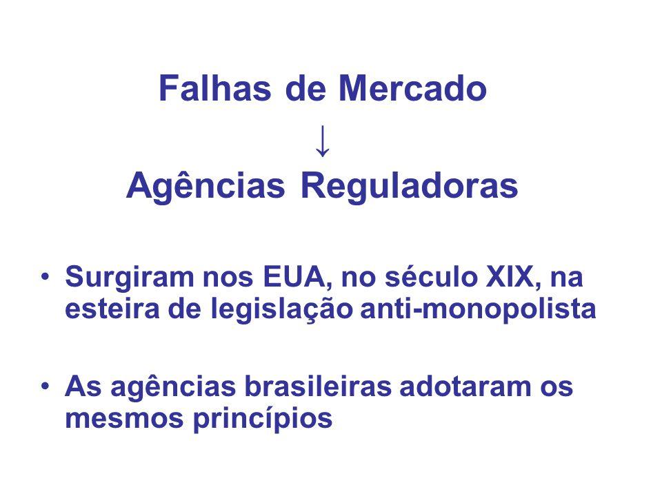 Falhas de Mercado ↓ Agências Reguladoras