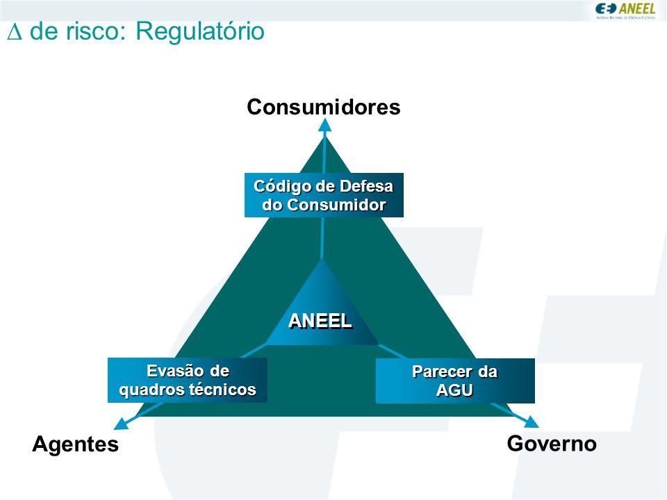 Código de Defesa do Consumidor Evasão de quadros técnicos