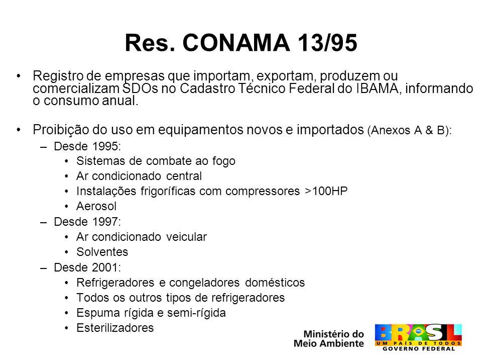 Res. CONAMA 13/95