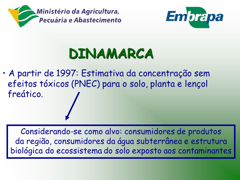 DINAMARCA A partir de 1997: Estimativa da concentração sem