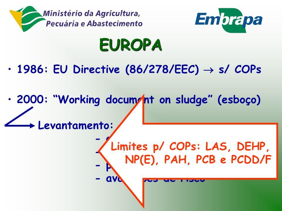 EUROPA 1986: EU Directive (86/278/EEC)  s/ COPs