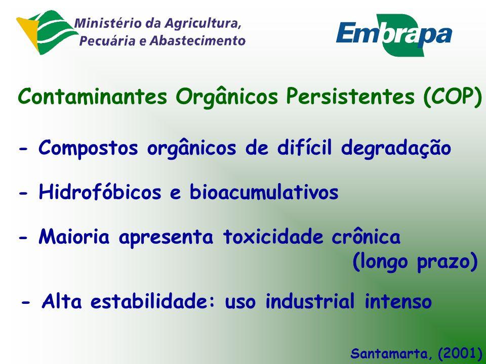 Contaminantes Orgânicos Persistentes (COP)