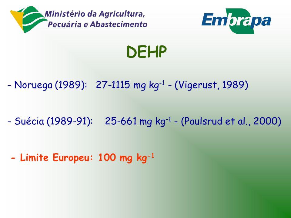 DEHP - Noruega (1989): 27-1115 mg kg-1 - (Vigerust, 1989)