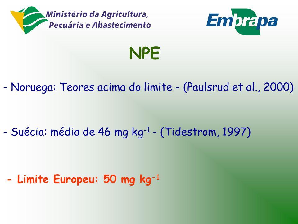 NPE - Noruega: Teores acima do limite - (Paulsrud et al., 2000)