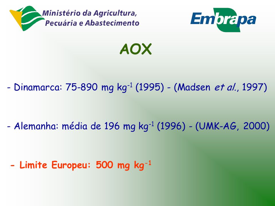 AOX - Dinamarca: 75-890 mg kg-1 (1995) - (Madsen et al., 1997)