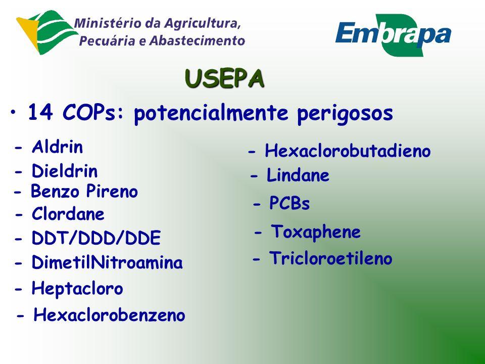 USEPA 14 COPs: potencialmente perigosos - Aldrin - Hexaclorobutadieno
