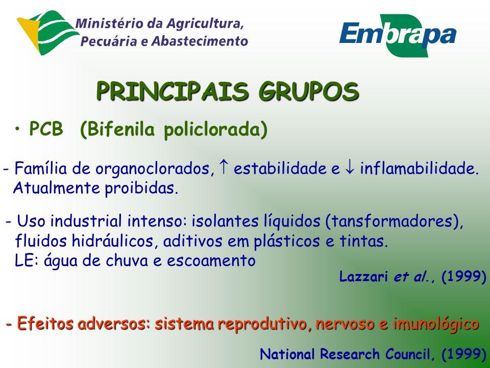 PRINCIPAIS GRUPOS PCB (Bifenila policlorada)