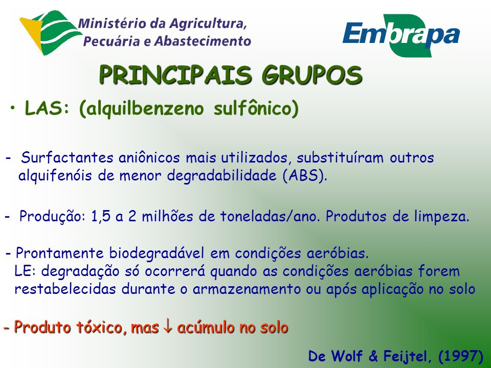 PRINCIPAIS GRUPOS LAS: (alquilbenzeno sulfônico)