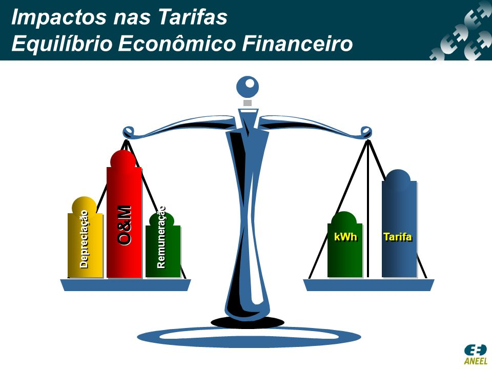 Impactos nas Tarifas Equilíbrio Econômico Financeiro