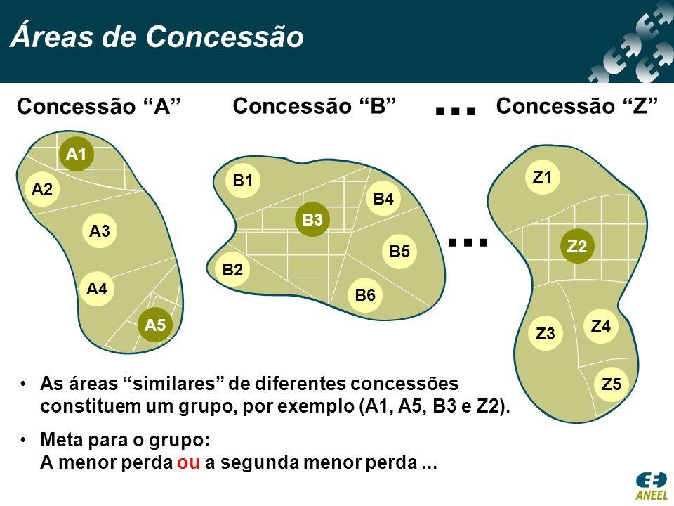 ... ... Áreas de Concessão Concessão A Concessão B Concessão Z