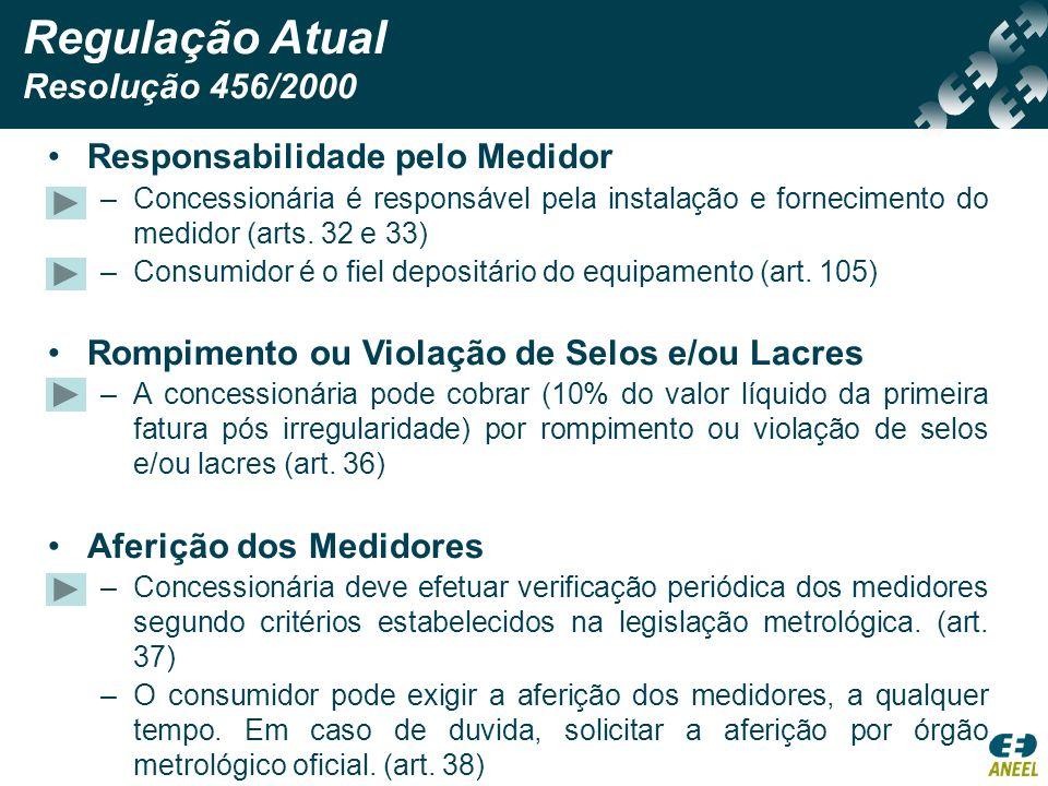 Regulação Atual Resolução 456/2000 Responsabilidade pelo Medidor