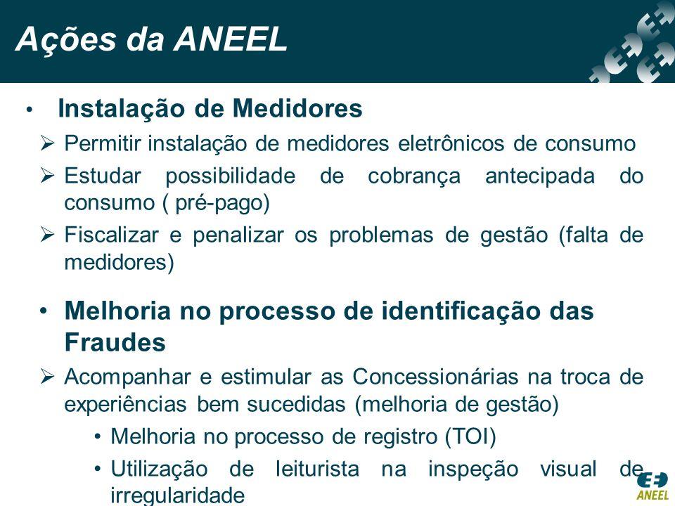 Ações da ANEEL Melhoria no processo de identificação das Fraudes