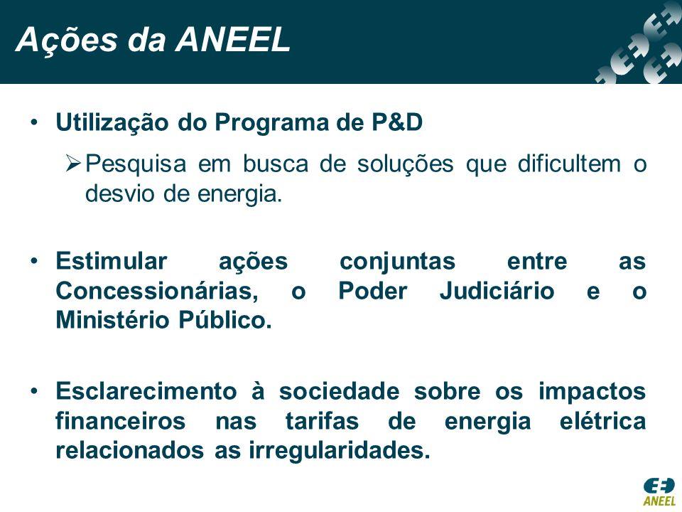 Ações da ANEEL Utilização do Programa de P&D
