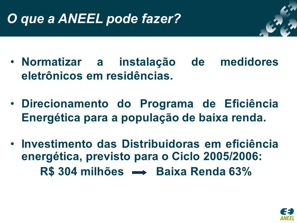 O que a ANEEL pode fazer Normatizar a instalação de medidores eletrônicos em residências.