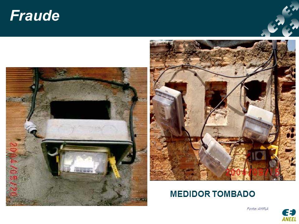 Fraude MEDIDOR TOMBADO Fonte: AMPLA