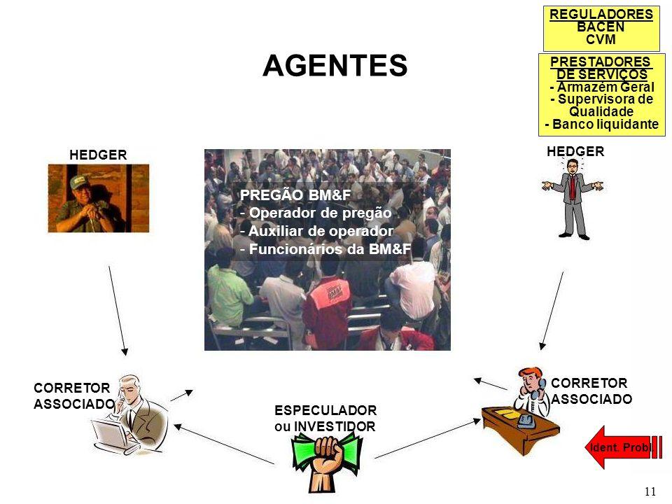 AGENTES PREGÃO BM&F Operador de pregão Auxiliar de operador