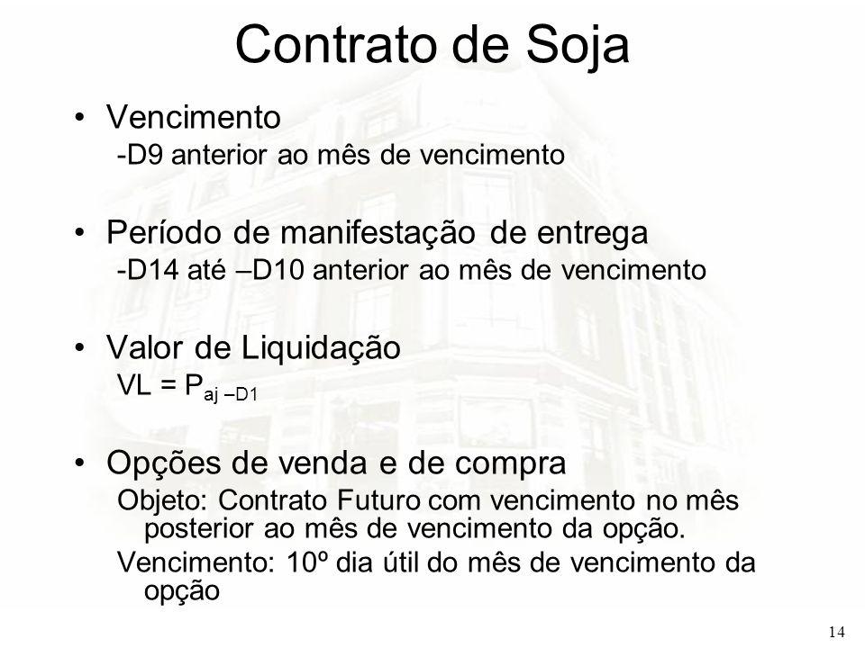 Contrato de Soja Vencimento Período de manifestação de entrega