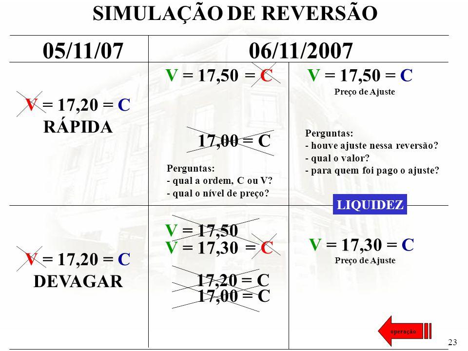 05/11/07 06/11/2007 SIMULAÇÃO DE REVERSÃO V = 17,50 17,00 = C = C