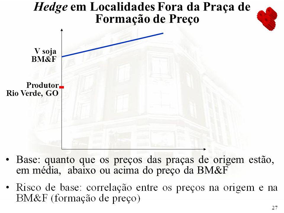 Hedge em Localidades Fora da Praça de Formação de Preço