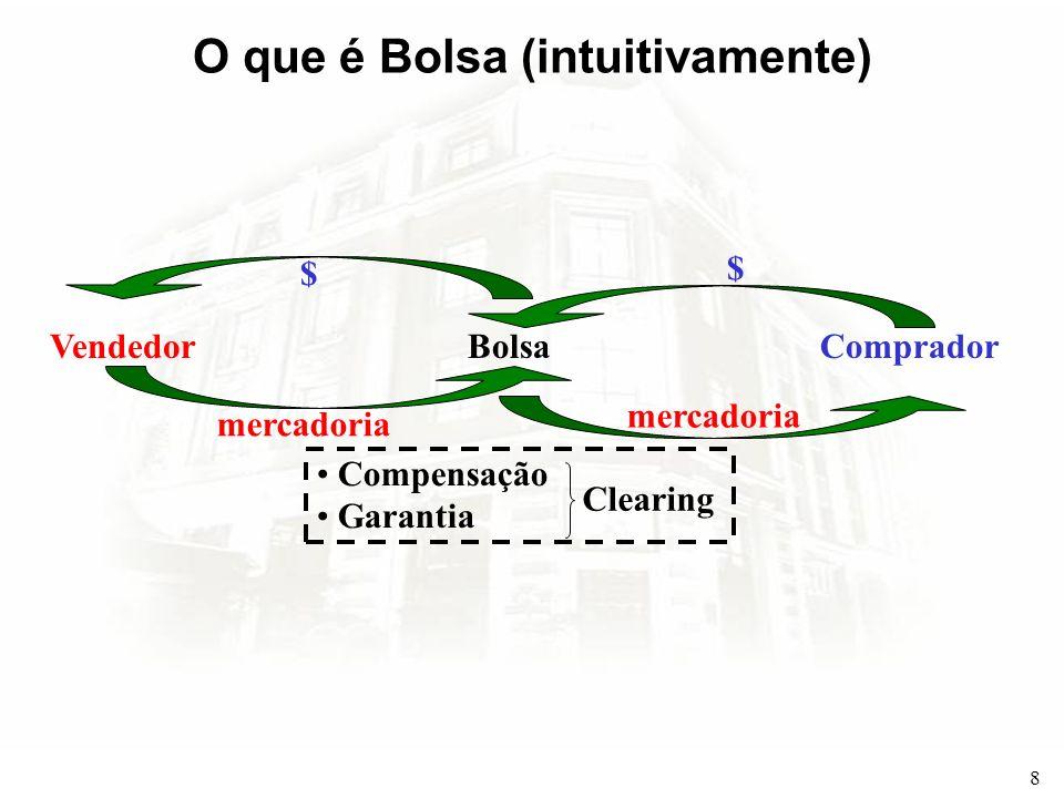 O que é Bolsa (intuitivamente)