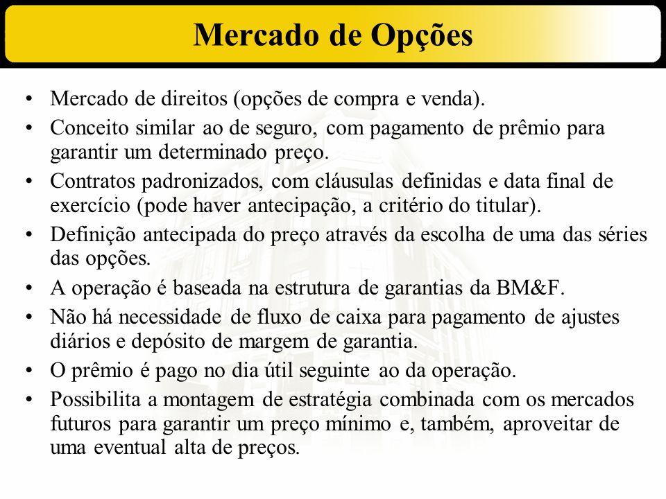 Mercado de Opções Mercado de direitos (opções de compra e venda).