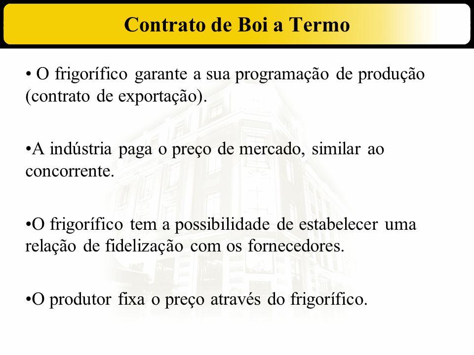 Contrato de Boi a Termo O frigorífico garante a sua programação de produção (contrato de exportação).