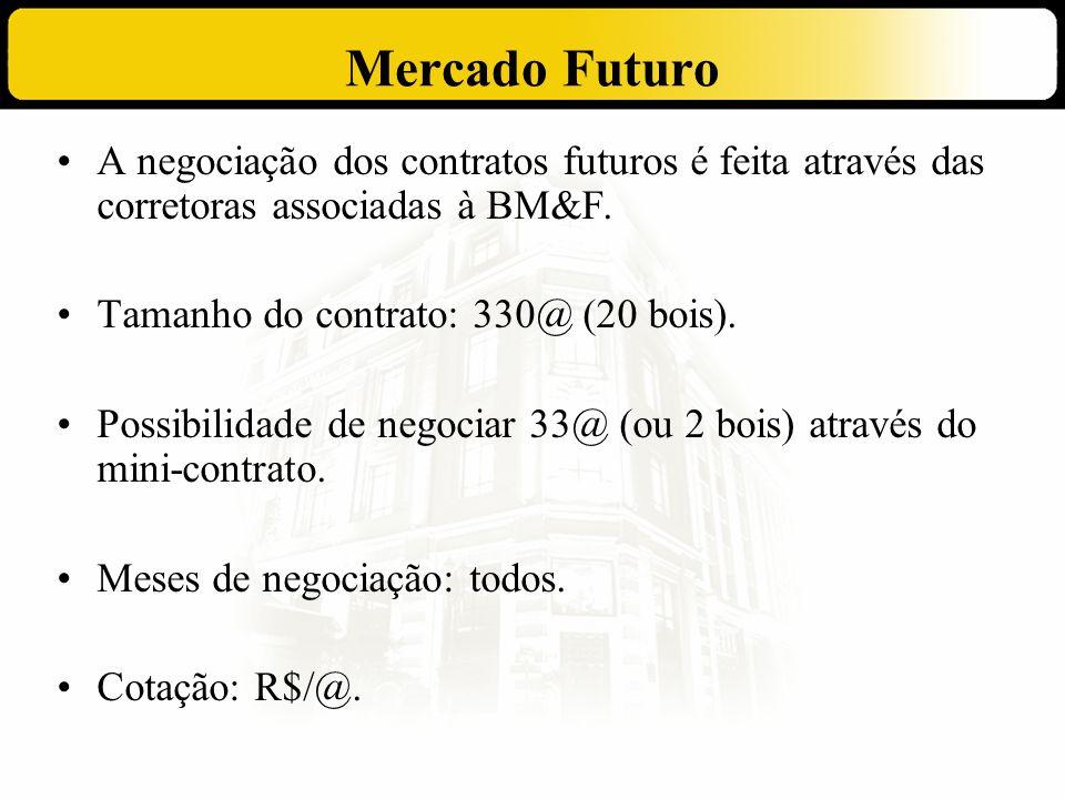 Mercado FuturoA negociação dos contratos futuros é feita através das corretoras associadas à BM&F. Tamanho do contrato: 330@ (20 bois).