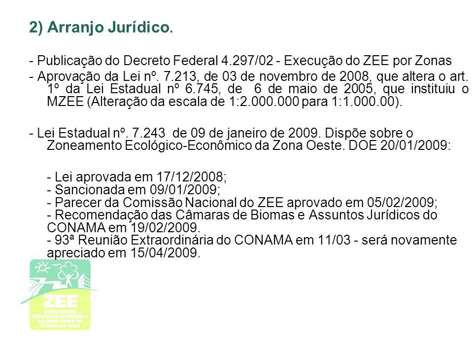 2) Arranjo Jurídico. - Publicação do Decreto Federal 4.297/02 - Execução do ZEE por Zonas.