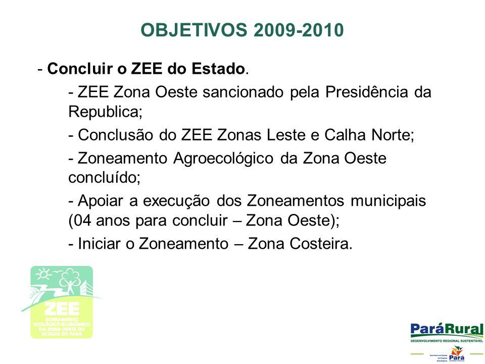 OBJETIVOS 2009-2010 - Concluir o ZEE do Estado.