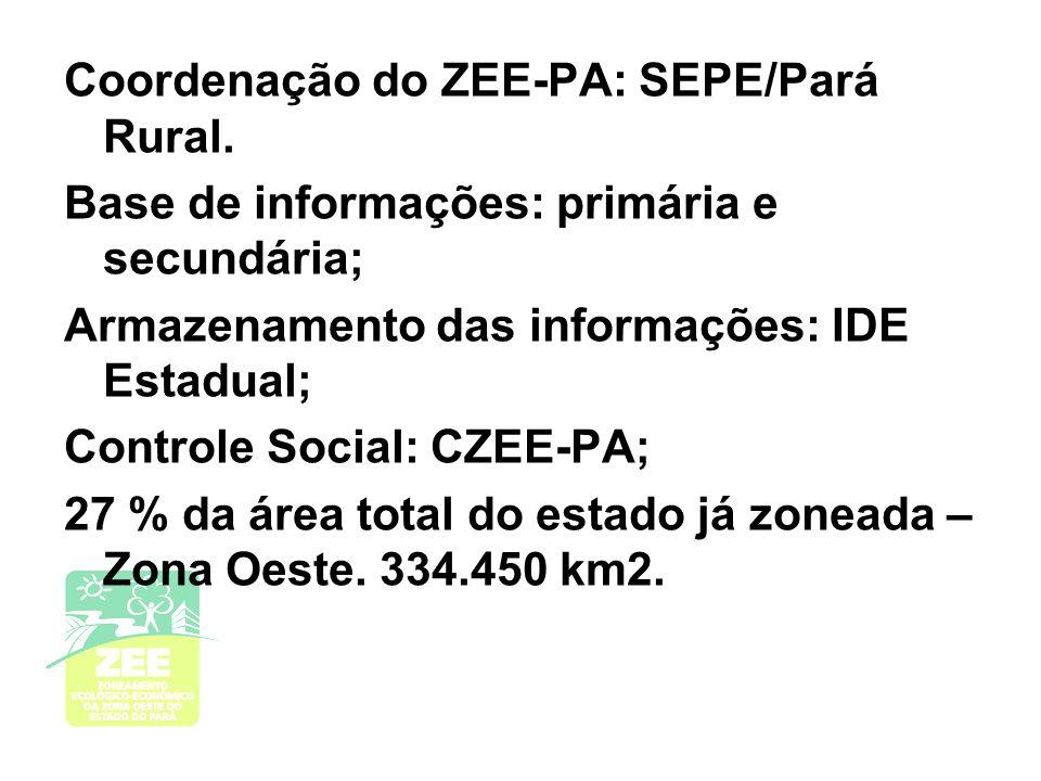 Coordenação do ZEE-PA: SEPE/Pará Rural.