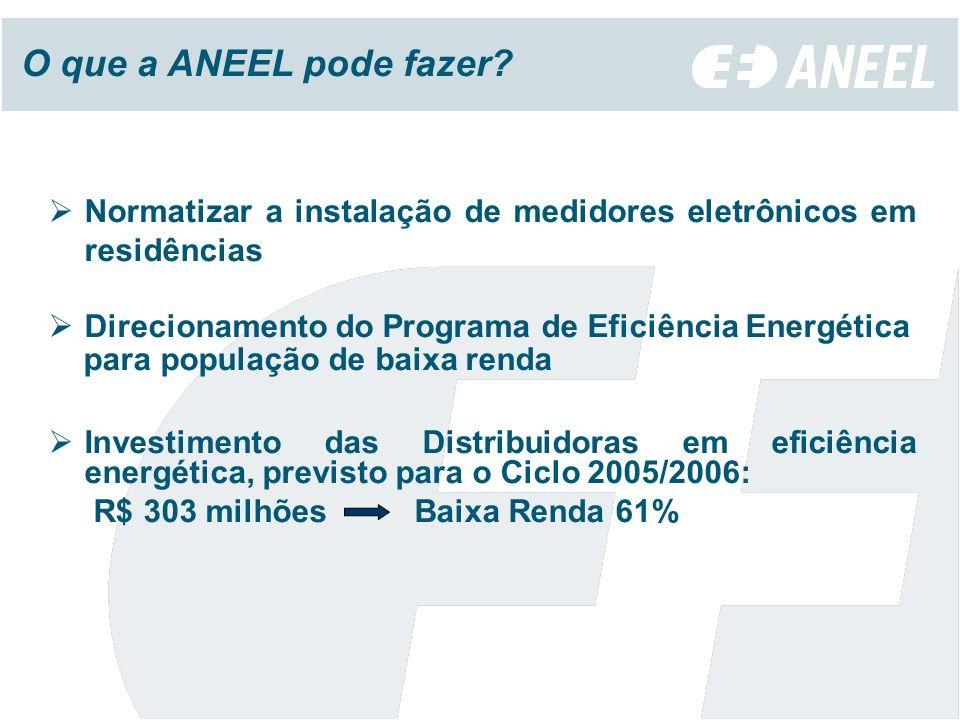 O que a ANEEL pode fazer Normatizar a instalação de medidores eletrônicos em residências. Direcionamento do Programa de Eficiência Energética.