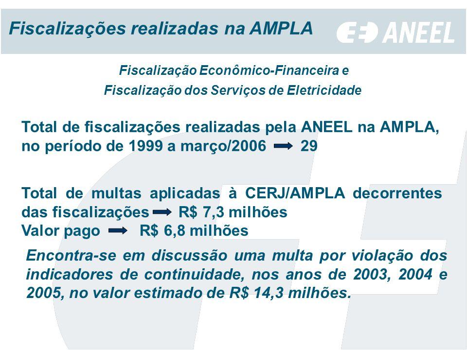 Fiscalização Econômico-Financeira e