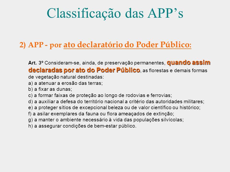 Classificação das APP's