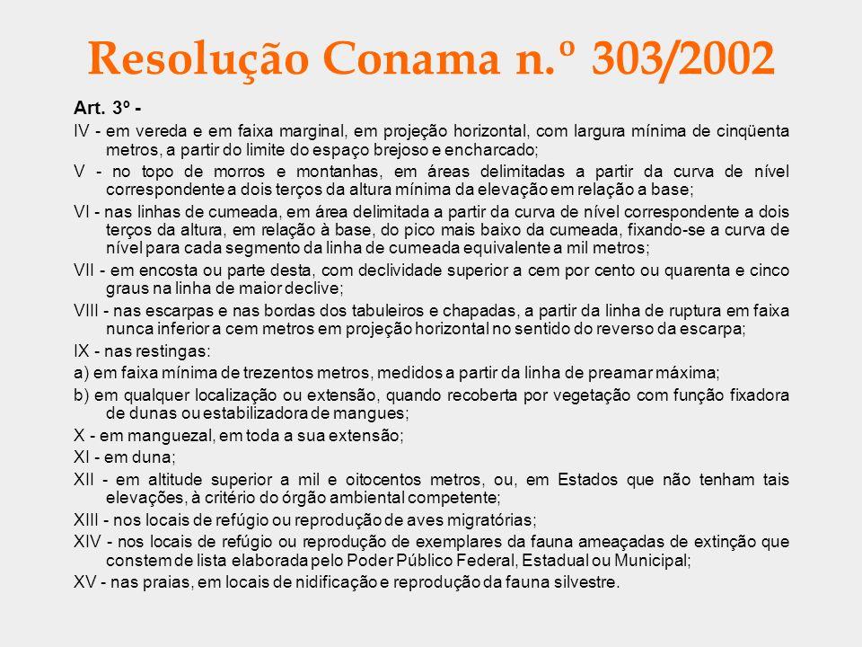 Resolução Conama n.º 303/2002 Art. 3º -