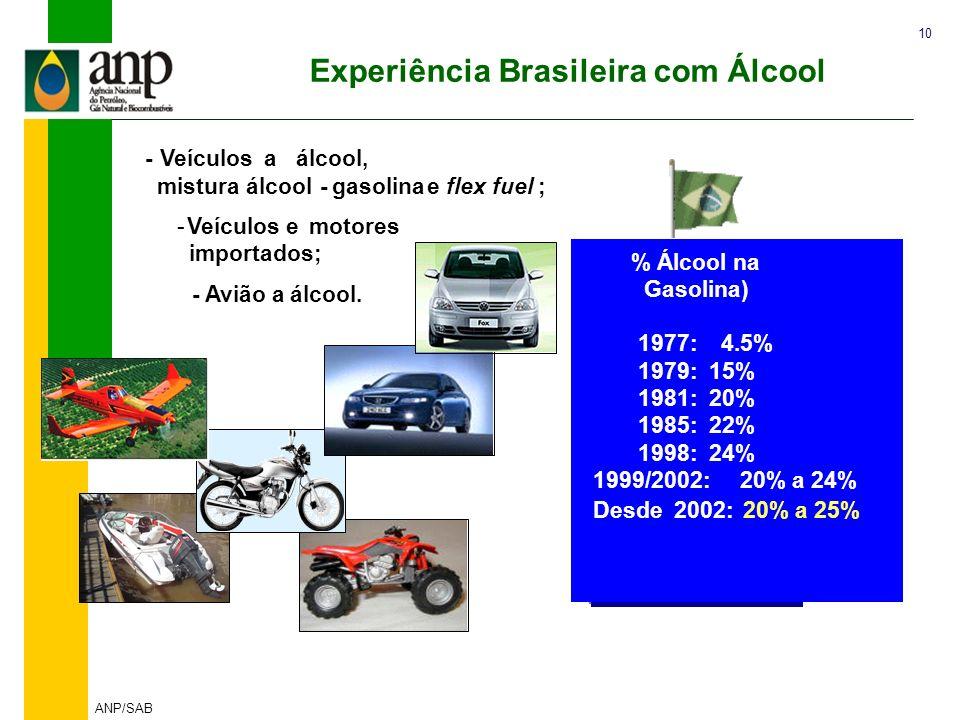 Experiência Brasileira com Álcool
