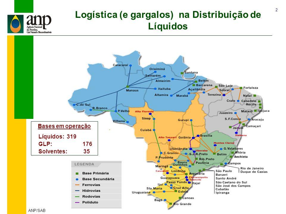 Logística (e gargalos) na Distribuição de Líquidos