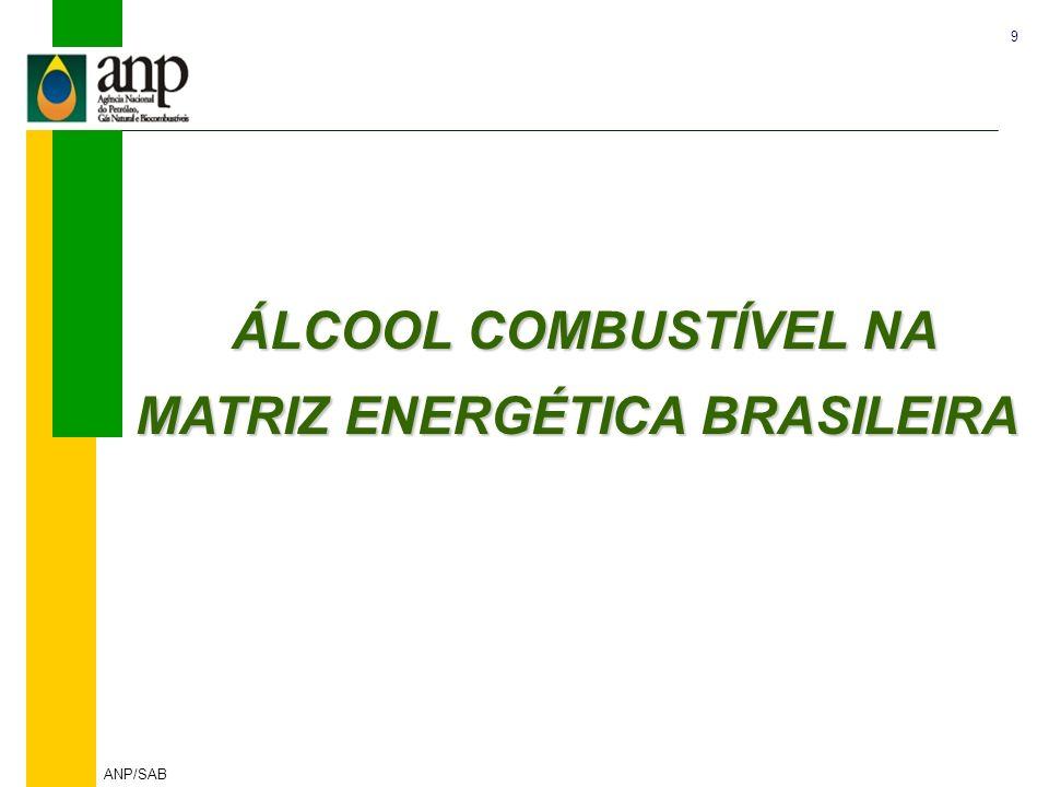 ÁLCOOL COMBUSTÍVEL NA MATRIZ ENERGÉTICA BRASILEIRA