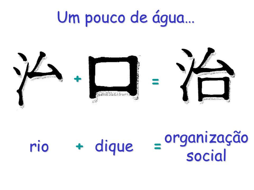 Um pouco de água… = rio + dique organização social =
