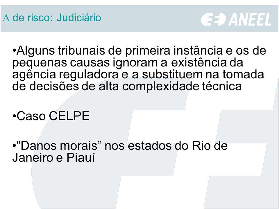 Danos morais nos estados do Rio de Janeiro e Piauí
