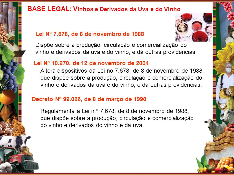 BASE LEGAL: Vinhos e Derivados da Uva e do Vinho